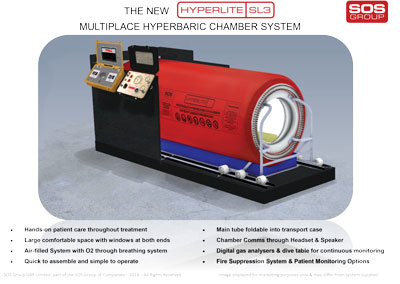 Hyperlite hyperbaric chamber